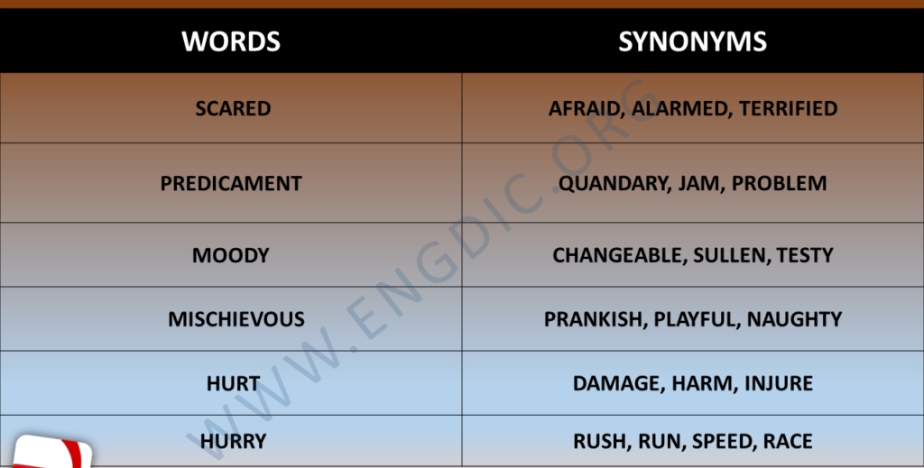 Synonyms list in english