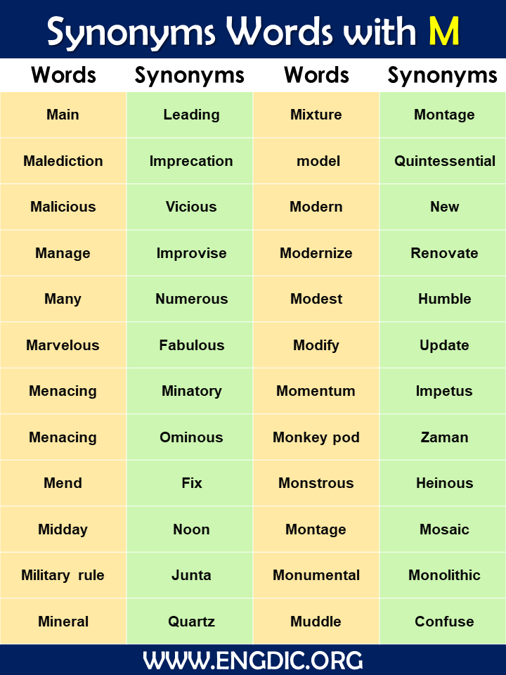 Synonyms words with M