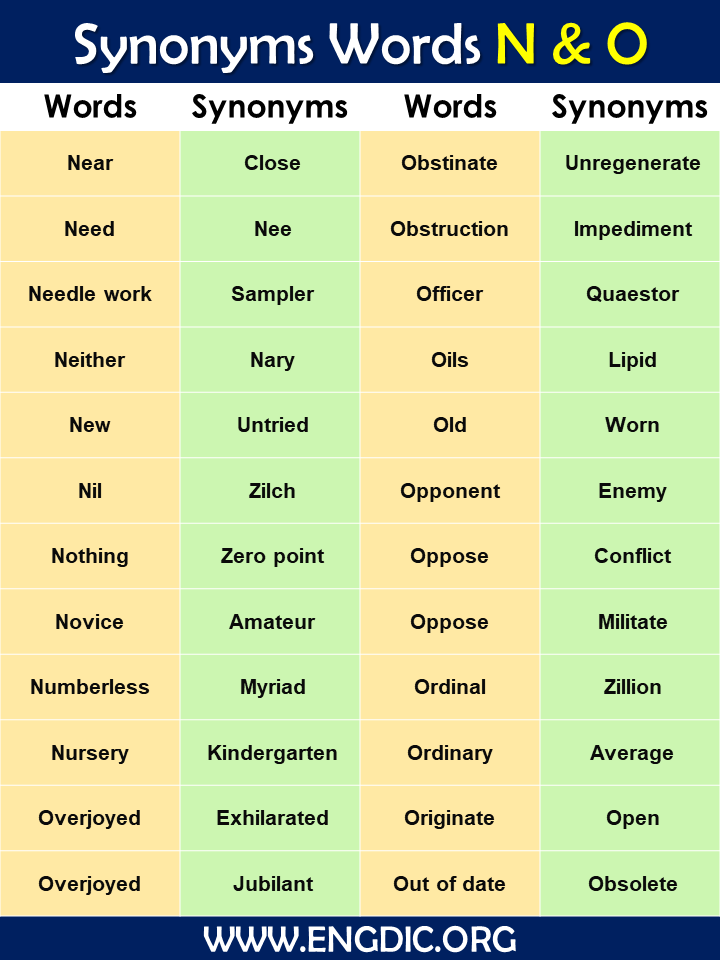 Synonyms words with N & O