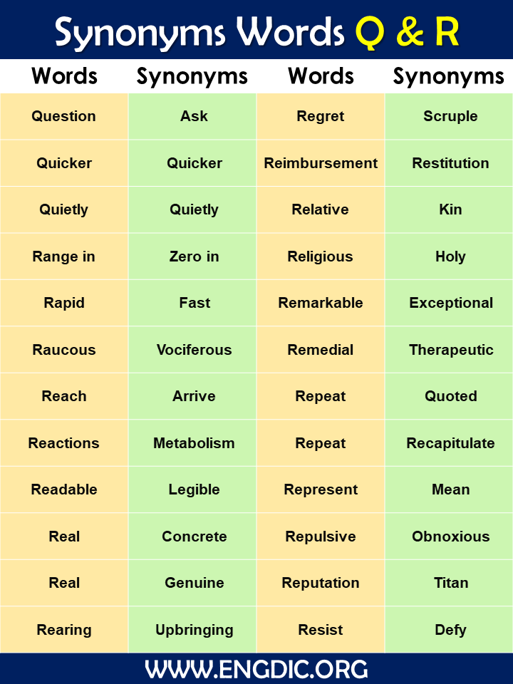 Synonyms words with Q and R
