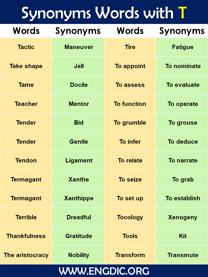 Synonyms words with T