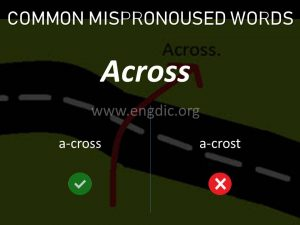 commonly mispronounced words, mispronunciations pdf