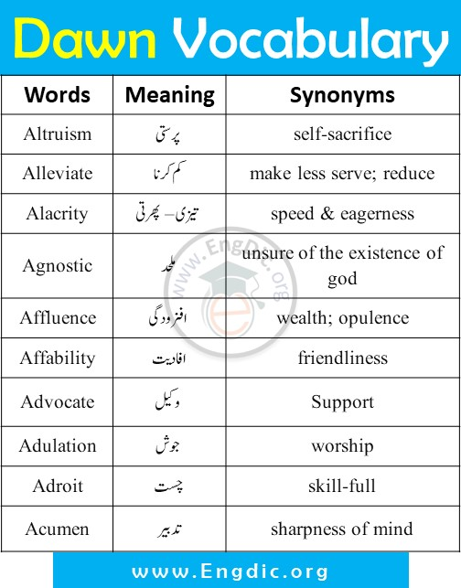 daily dawn vocabulary CSS vocabulary words list with urdu meanings and synonyms pdf (3)