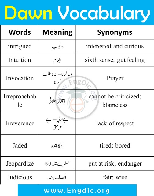 daily dawn vocabulary CSS vocabulary words list with urdu meanings and synonyms pdf (6)