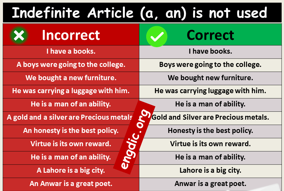 indefinite article correct use of indefinite article
