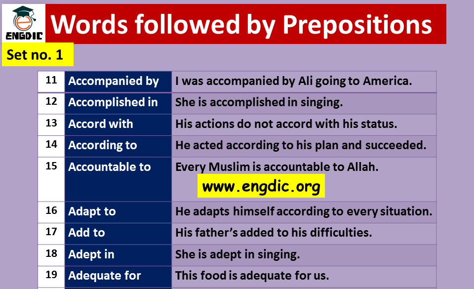 words followed by prepositions