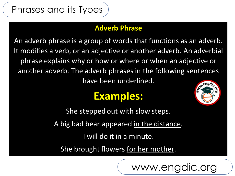 Adverb Phrase - Phrases and its types