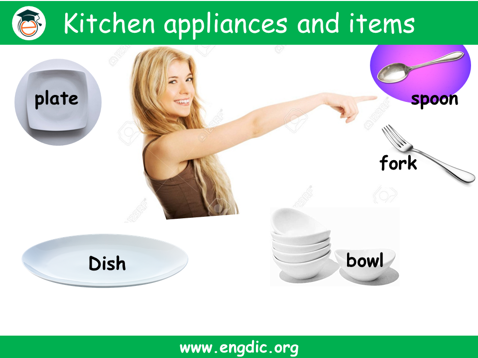 Kitchen vocabulary with pictures