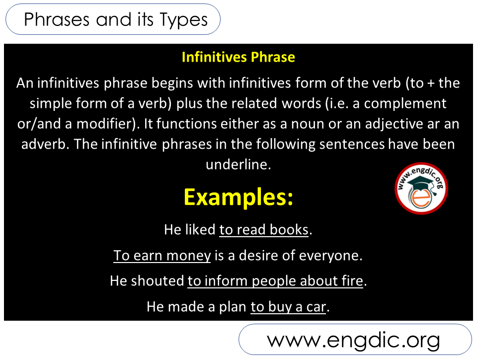 infinitive phrase in english