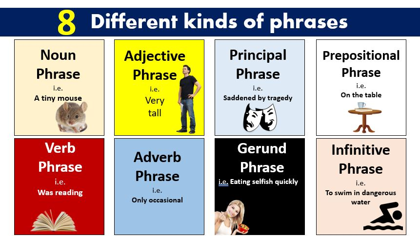 phrase and its types in English grammar