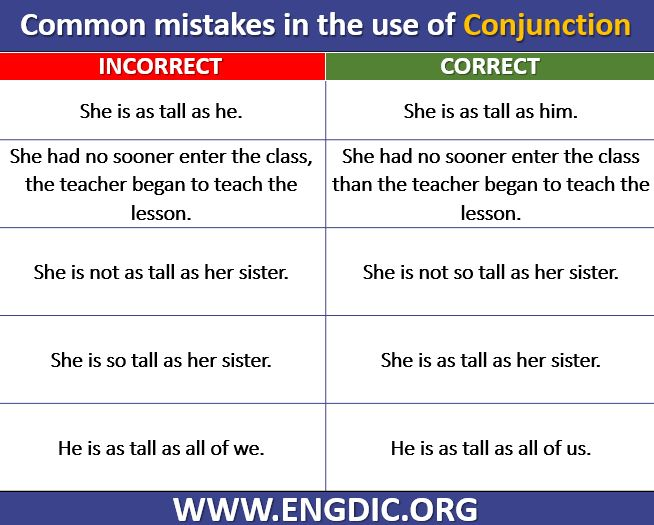 Common Grammar mistakes Related conjunction