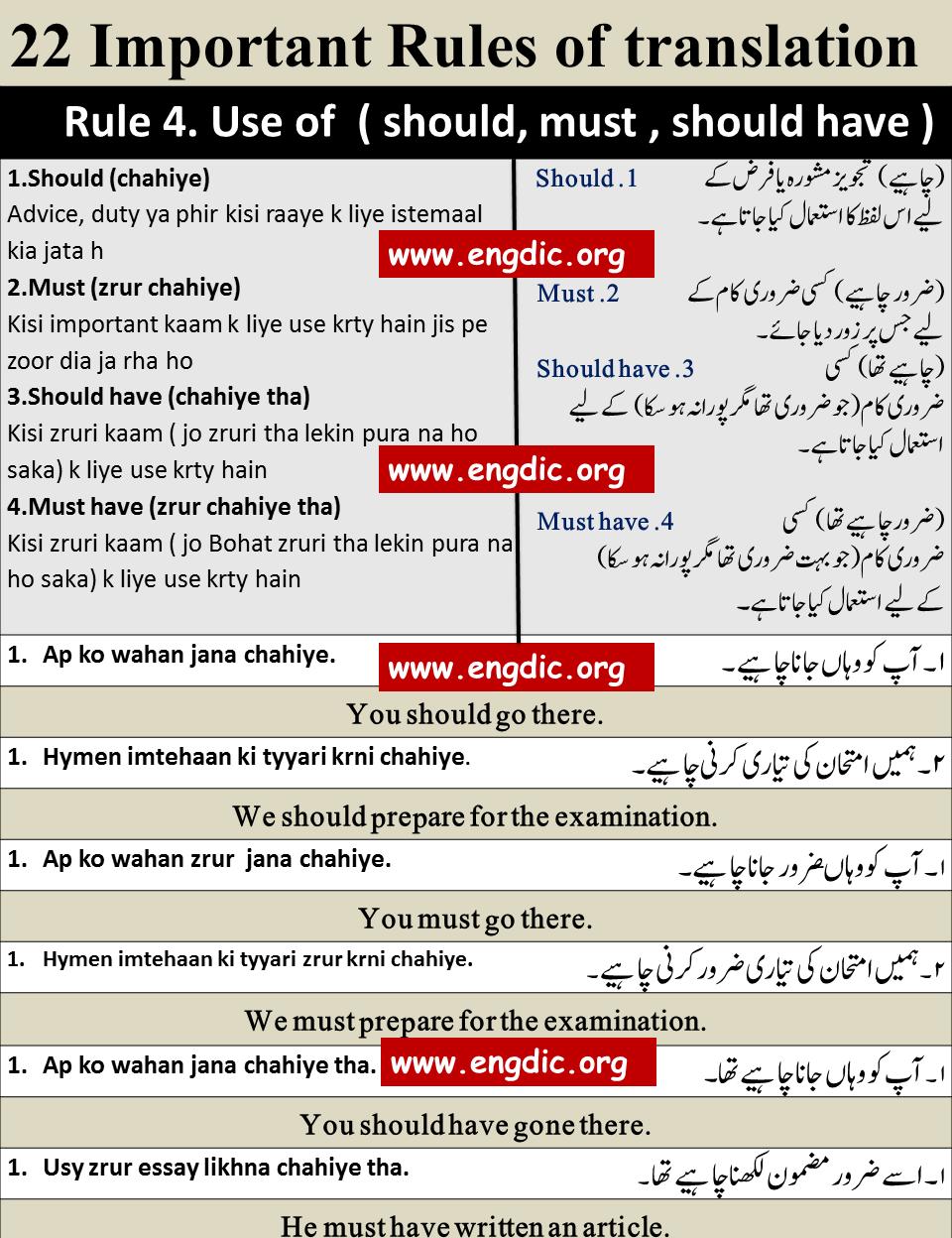 English to Urdu translation Rules