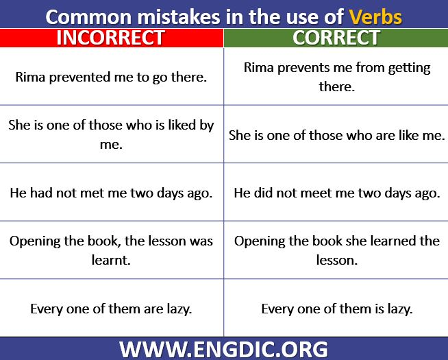 Commonly Grammar Mistakes Related Verb