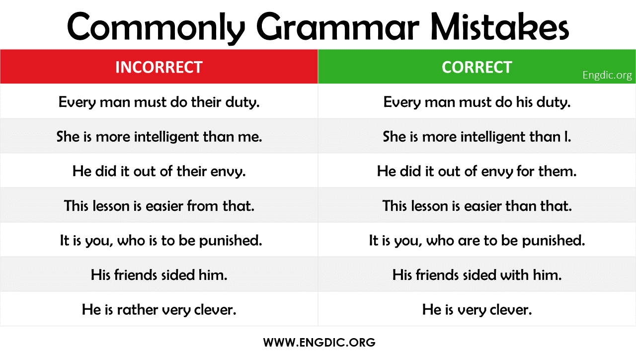 commonly grammar mistakes