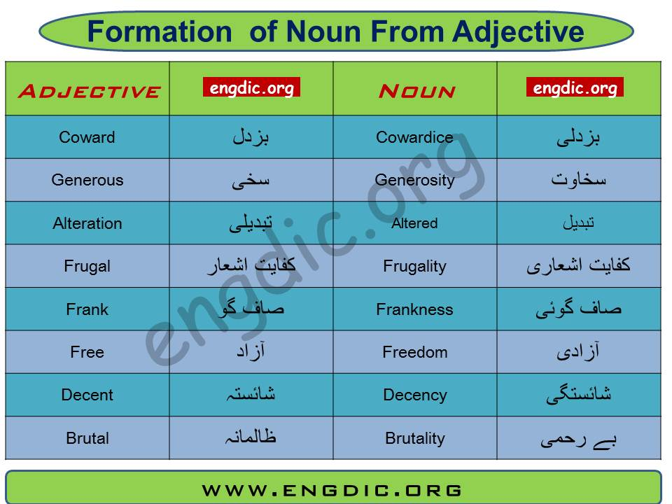 Nouns from adjectives
