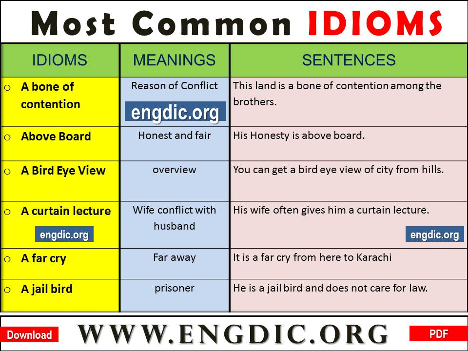 common idiom pdf