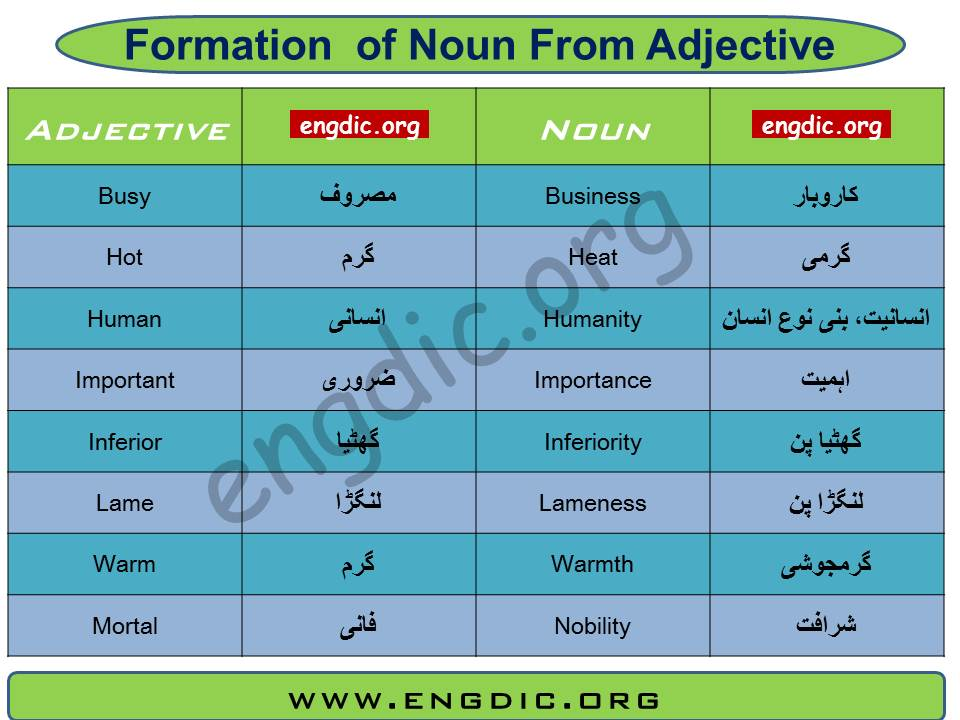 formation of noun from adjectives pdf
