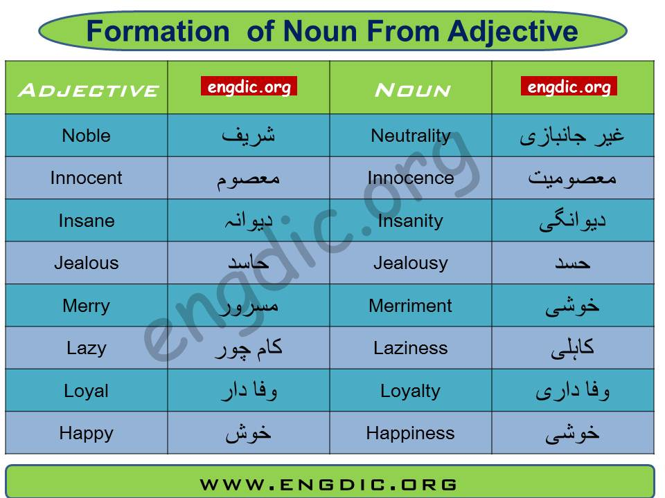 noun from adjective
