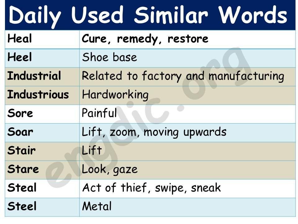 similar words in English pdf