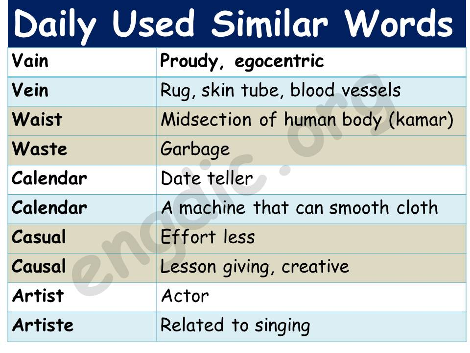 similar words with different meaning