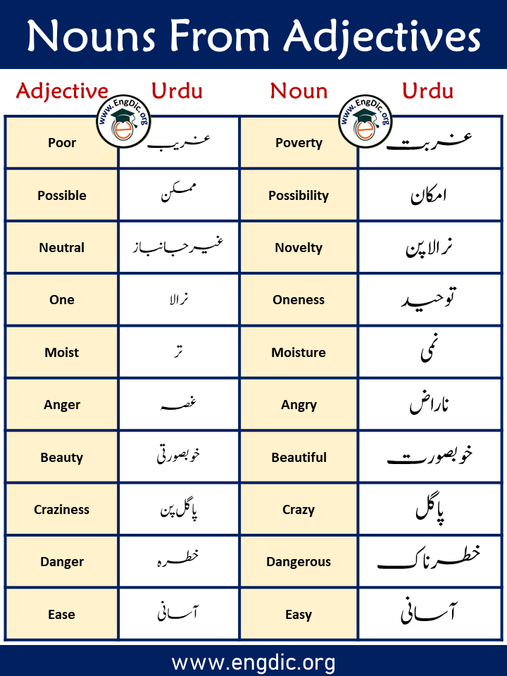 formation of nouns form adjectives