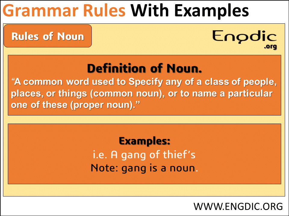 Grammar rules related noun