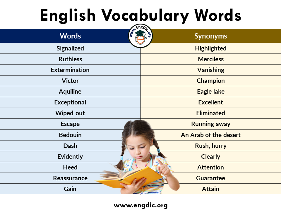500 english synonyms