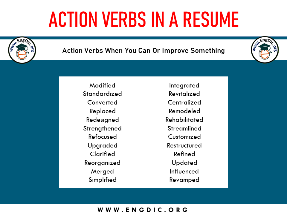 action verbs when you can improve something