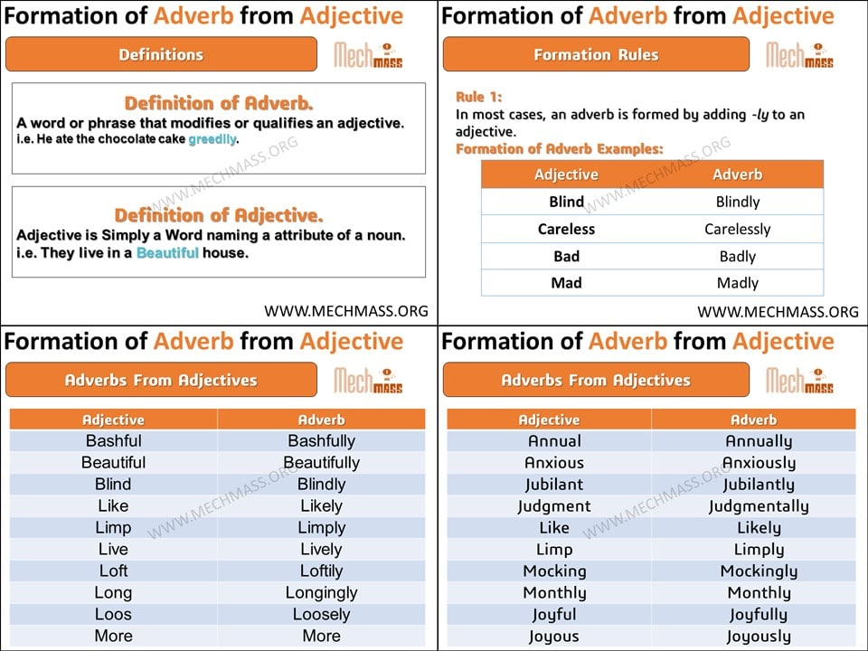 adverb vs adjective