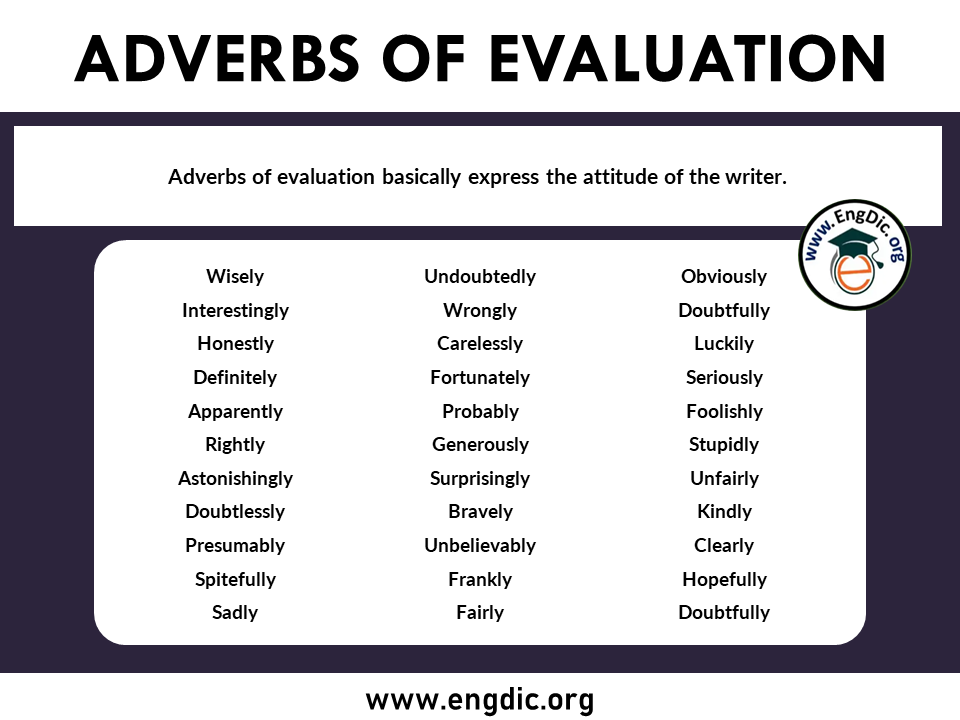 ADVERBS OF EVALUATION