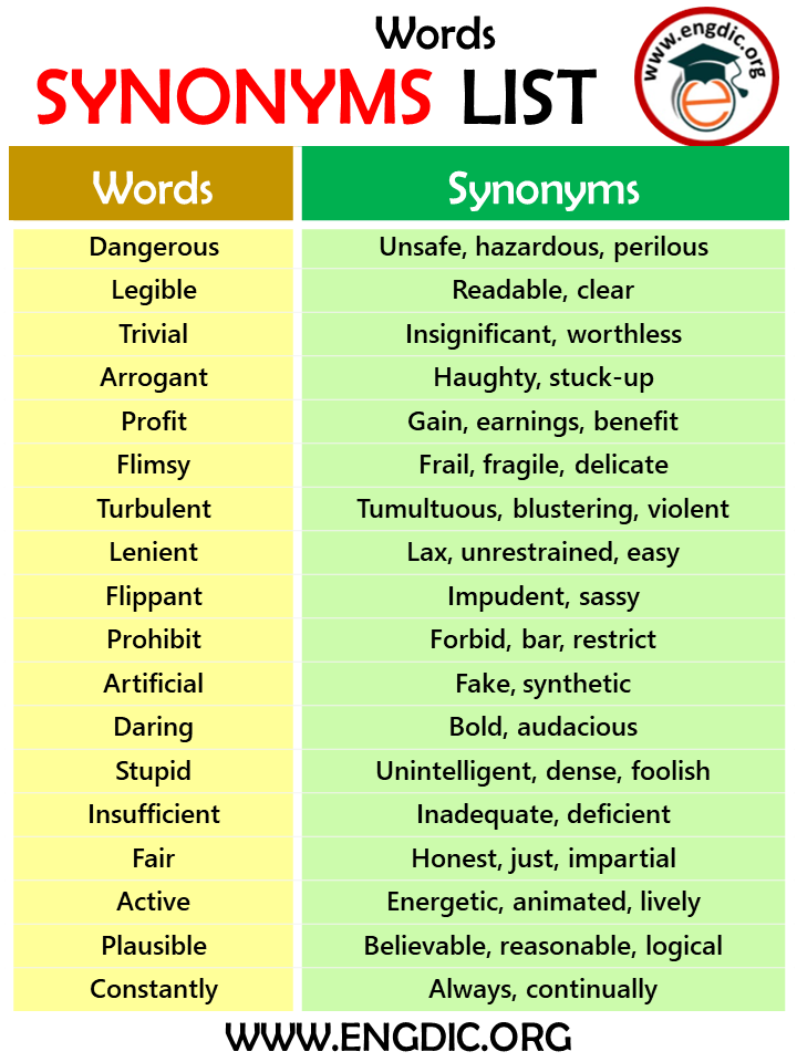 common synonyms words