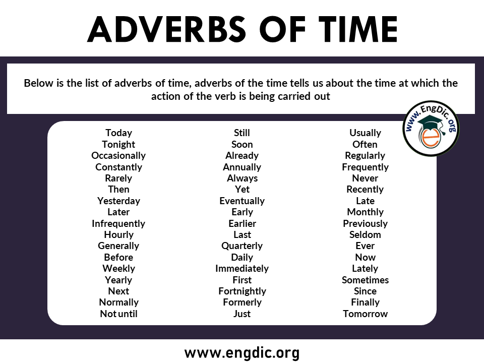 ADVERB OF TIME