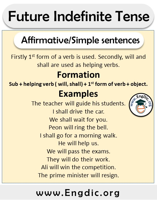 affirmative or simple sentences of future indefinite tense formation structure and examples