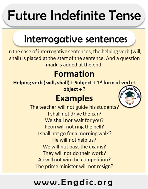 interrogative sentences of future indefinite tense formation structure and examples