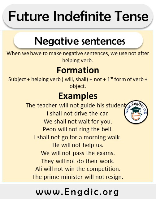 negative sentences of future indefinite tense formation structure and examples