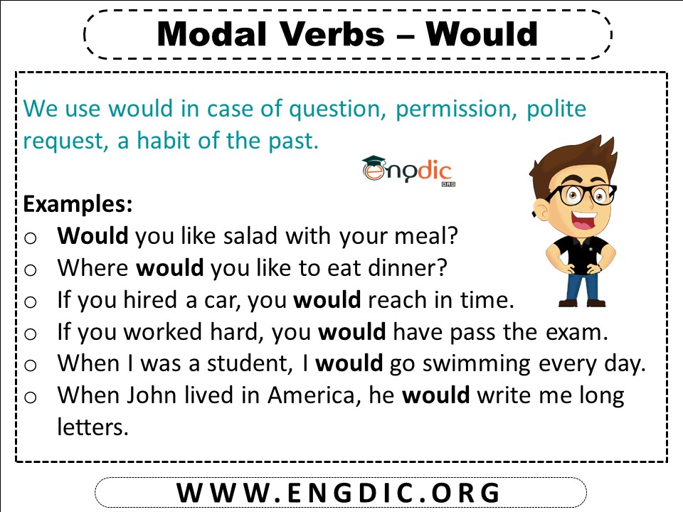 modal verb would
