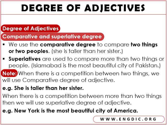 Degree of adjectives list