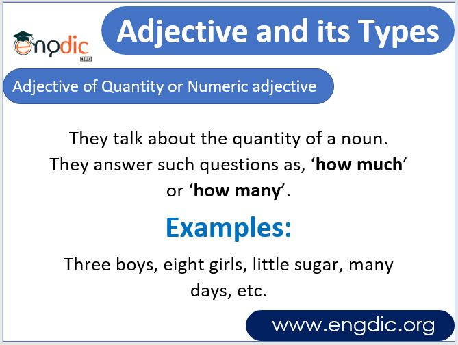 Adjectives and its Types