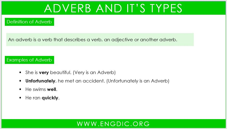 adverb and its types