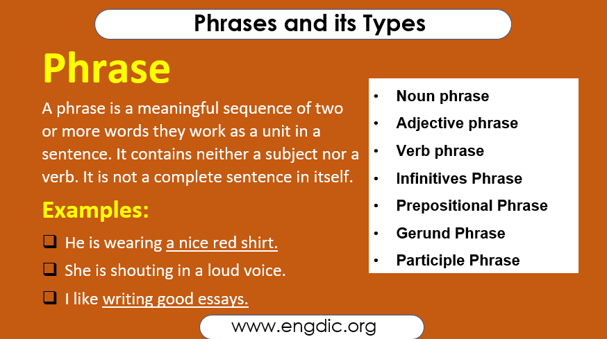 Phrases and its Types