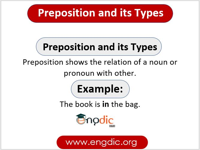 preposition and its types