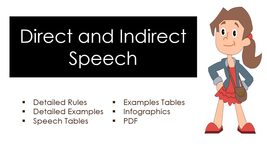 Direct and Indirect Speech Rules Pdf