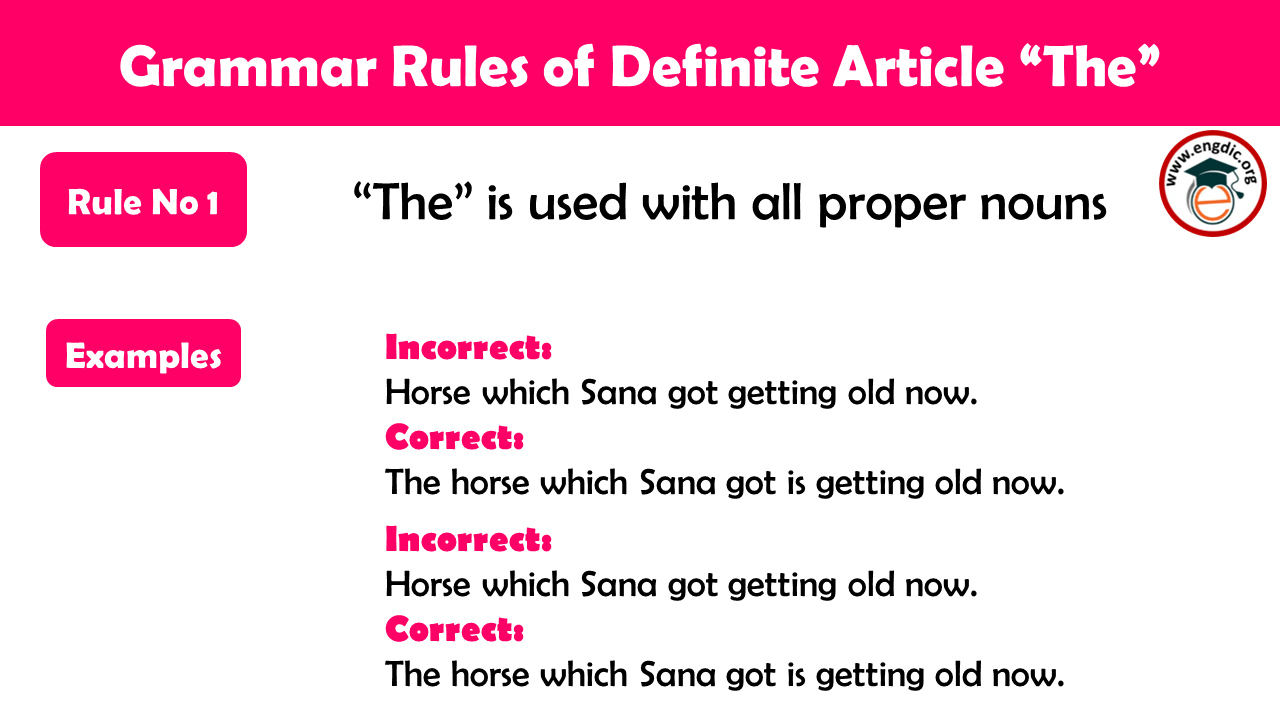 Rules of Definite Article with Examples