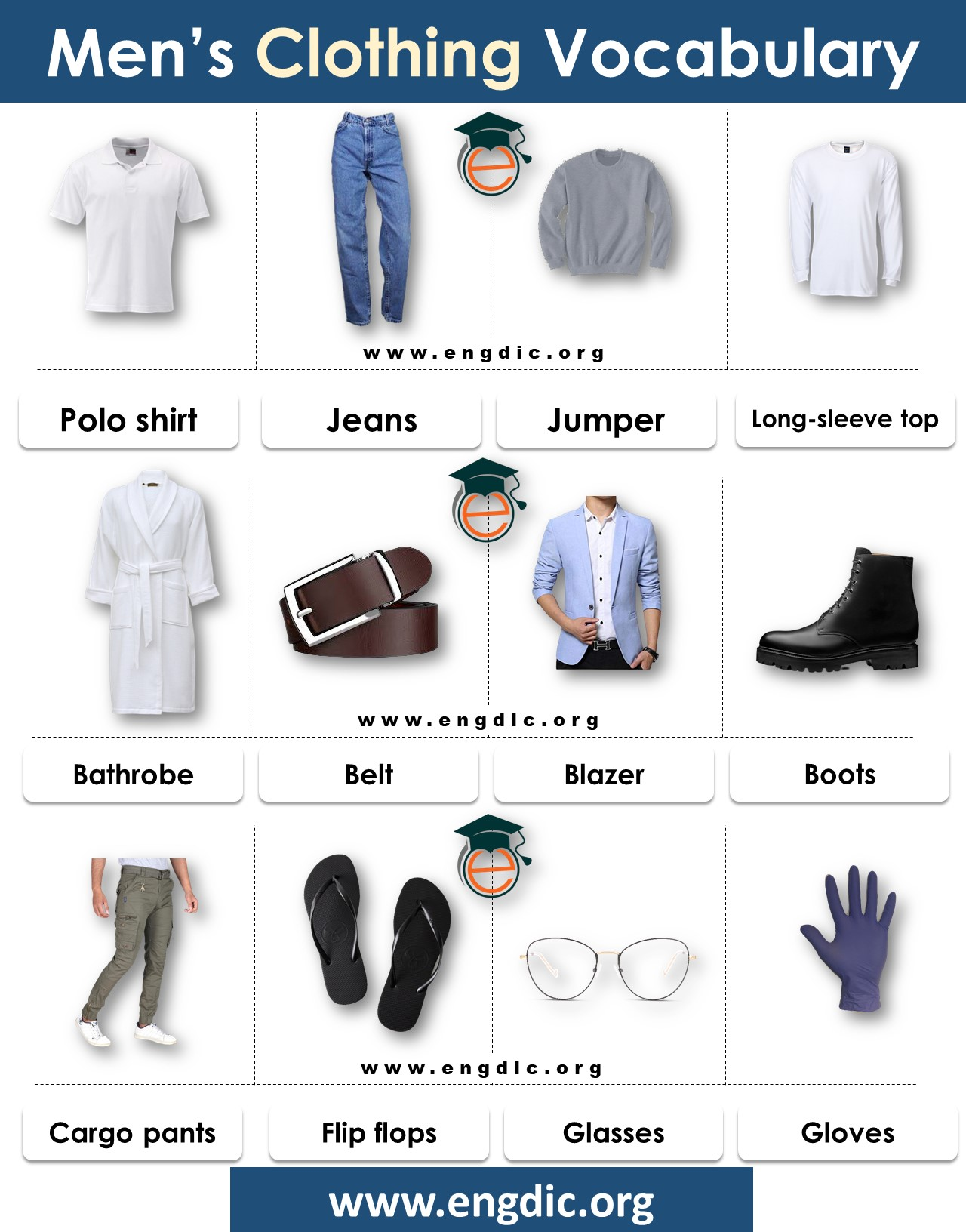 types of clothes for men complete  list of clothes