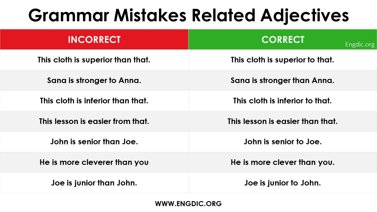 Common Mistakes with Adjectives