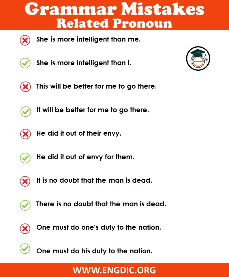 grammar mistakes in the use of noun