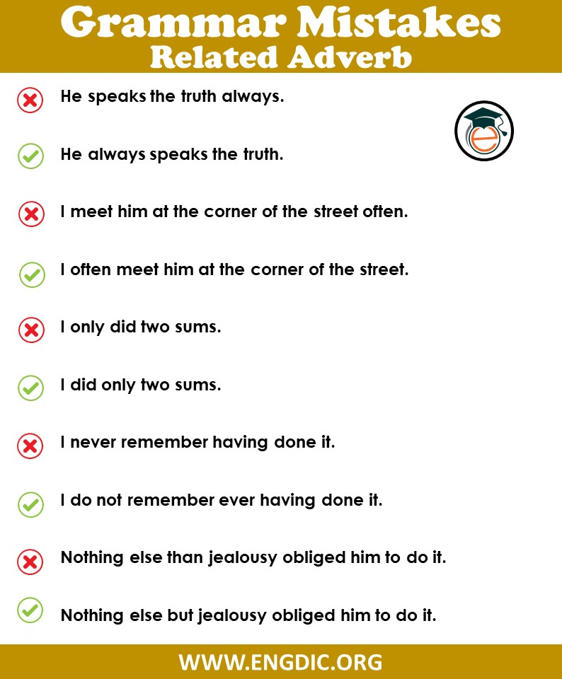 Grammar Mistakes in the Use of Adverbs