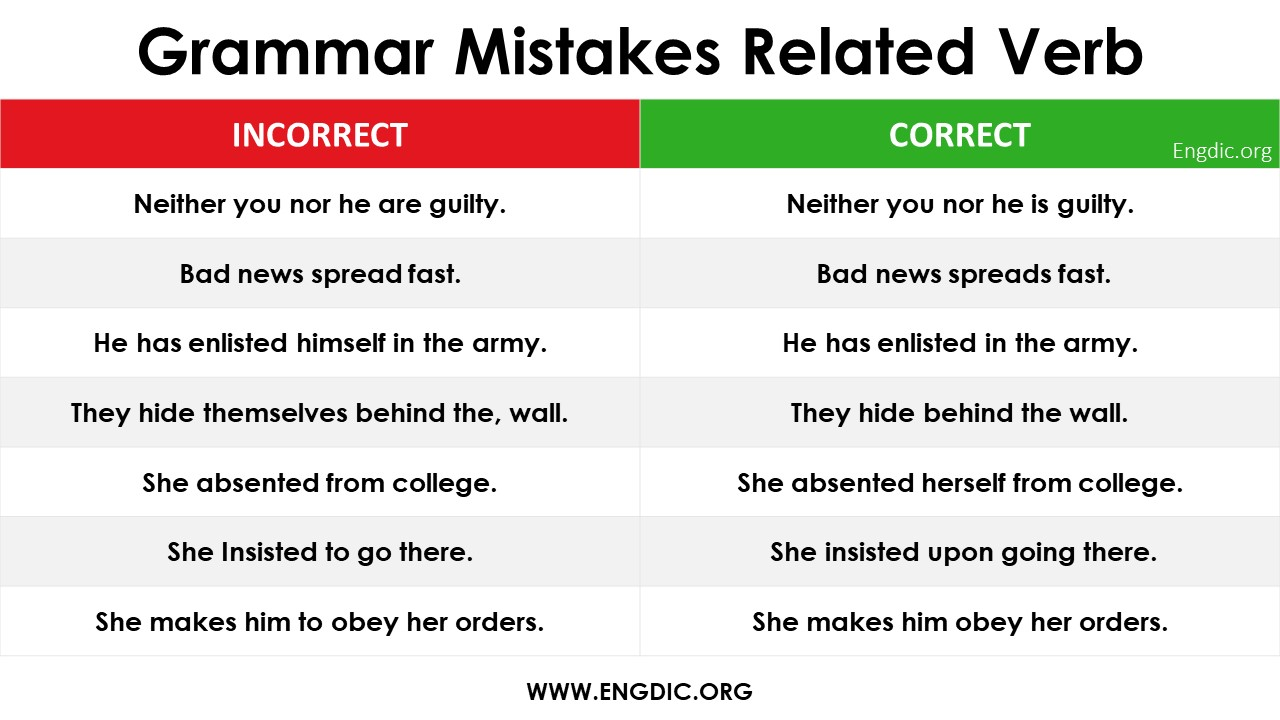 Common Mistakes with Verbs