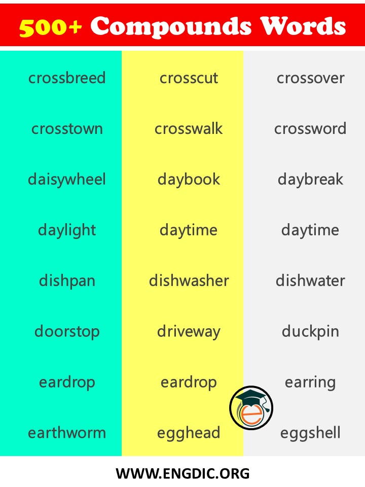 close compound words list in english