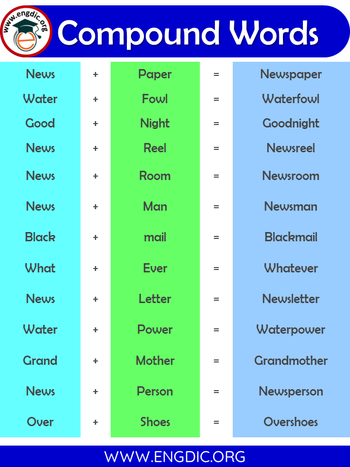 List of Compound Words in Alphabetical Order